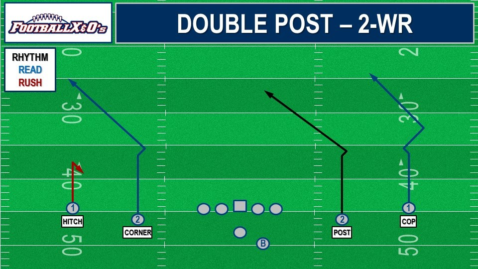 doublep.jpg